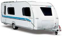 Lån penge til campingvogn